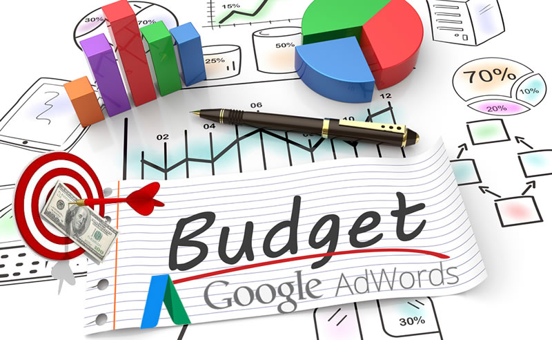 How to plan your Google AdWords budget effectively